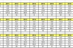 Werte-Tabelle-Goell-Q1-2021