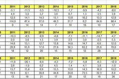 Werte-Tabelle-Ober-Q1-2021