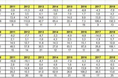 Werte-Tabelle-Rock-Q1-2021