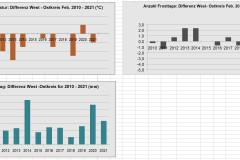 Vergleich-Grafik2-Feb2021